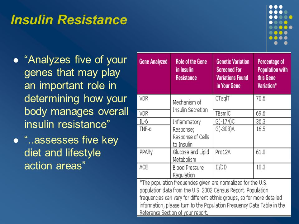 Insulin Resistance Analyzes five of your genes that may play an important role in determining how your body manages overall insulin resistance