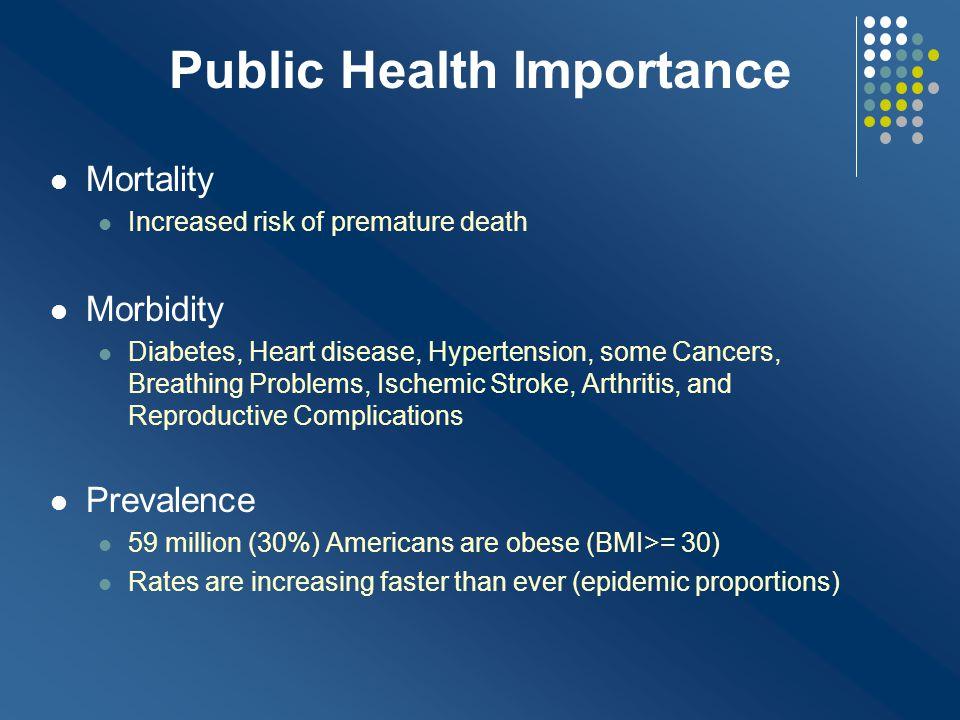 Public Health Importance
