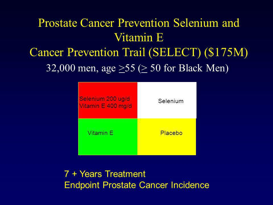 Prostate Cancer Prevention Selenium and Vitamin E