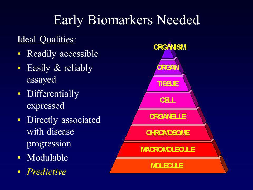 Early Biomarkers Needed