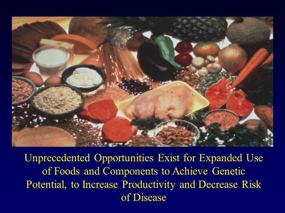 Unprecedented Opportunities Exist for Expanded Use of Foods and Components to Achieve Genetic Potential, to Increase Productivity and Decrease Risk of Disease