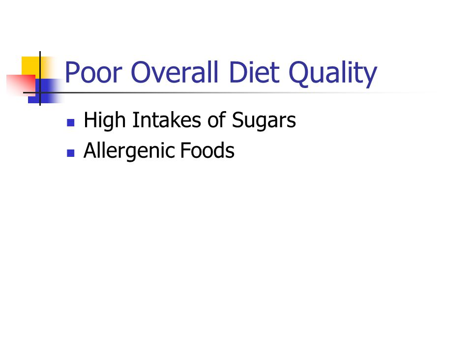 Poor Overall Diet Quality