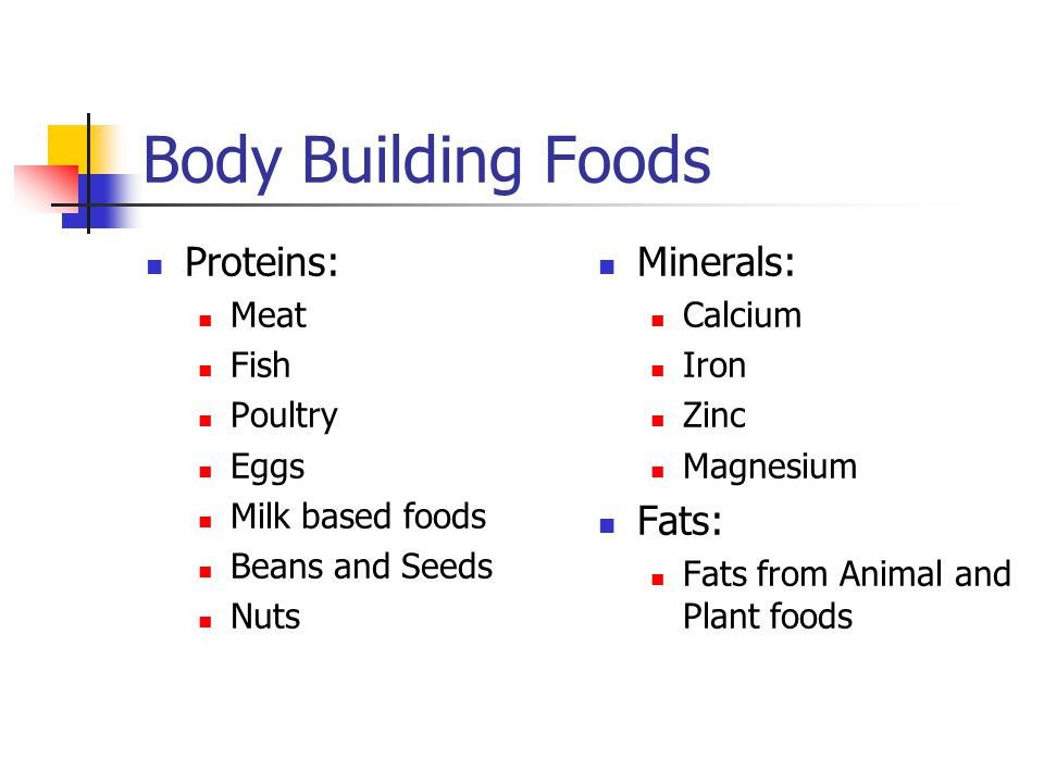 Body Building Foods Proteins: Minerals: Fats: Meat Fish Poultry Eggs