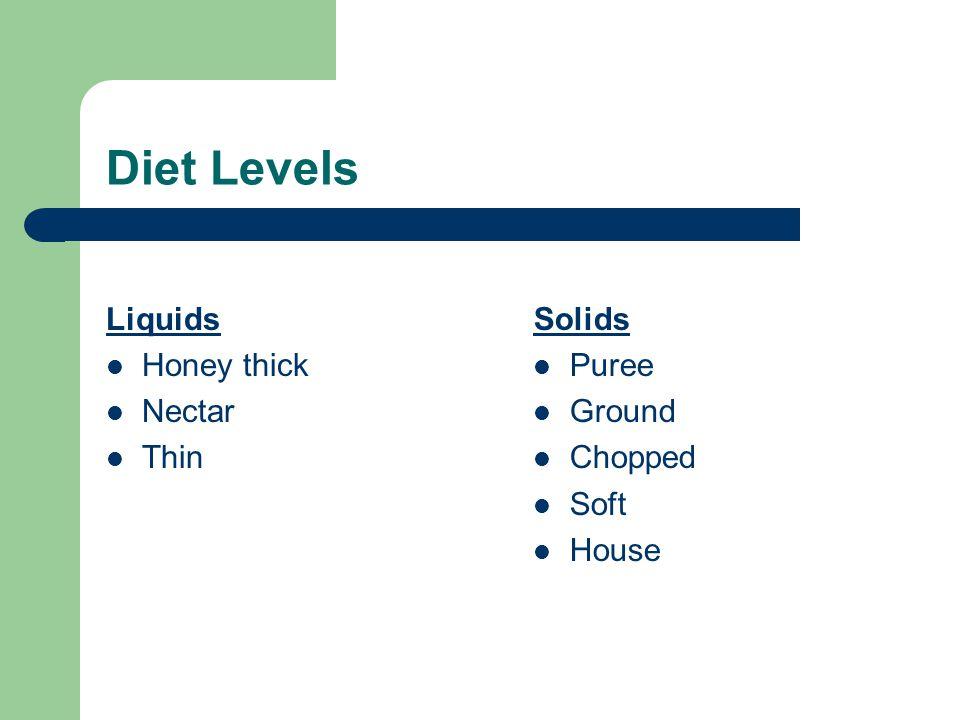 Diet Levels Liquids Honey thick Nectar Thin Solids Puree Ground