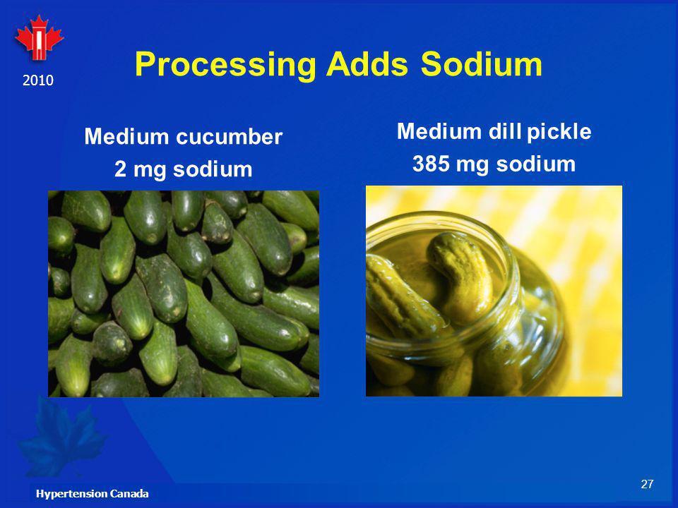 Processing Adds Sodium