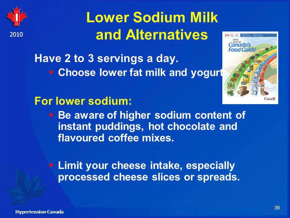 Lower Sodium Milk and Alternatives