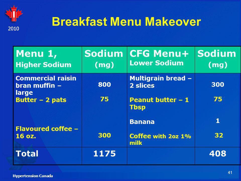 Breakfast Menu Makeover