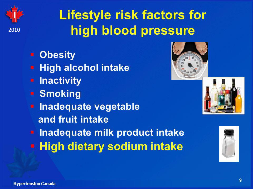 Lifestyle risk factors for high blood pressure