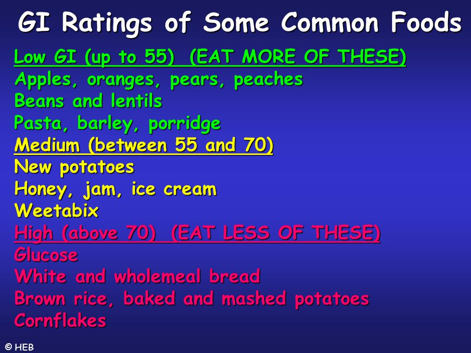 GI Ratings of Some Common Foods