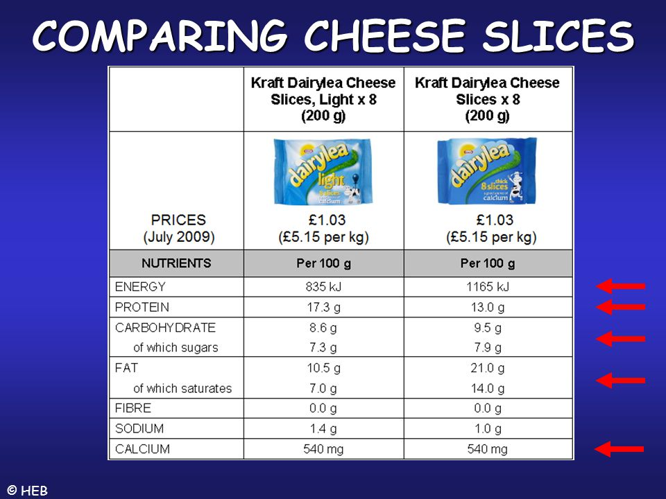 COMPARING CHEESE SLICES
