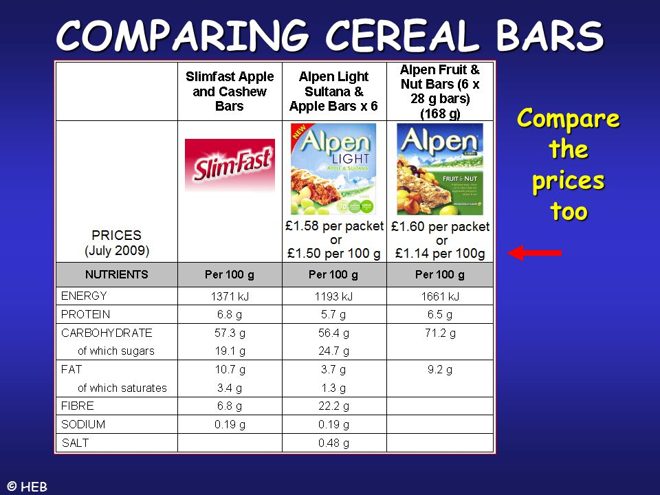 COMPARING CEREAL BARS Compare the prices too © HEB