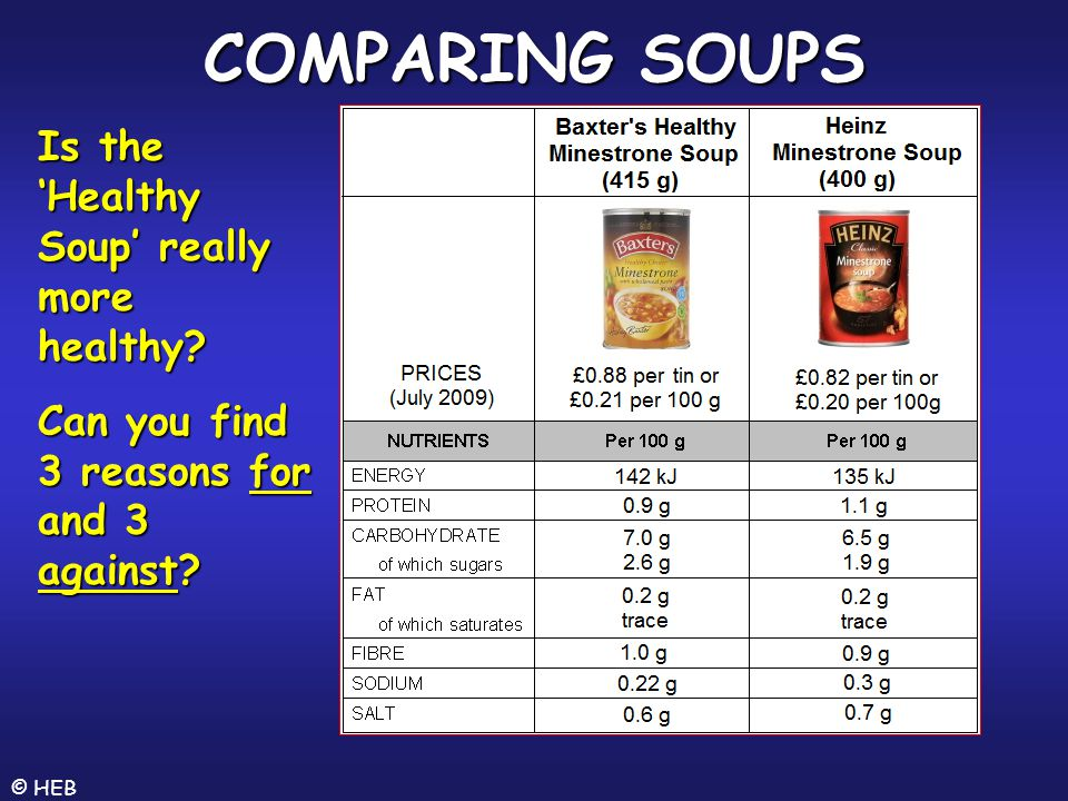COMPARING SOUPS Is the 'Healthy Soup' really more healthy