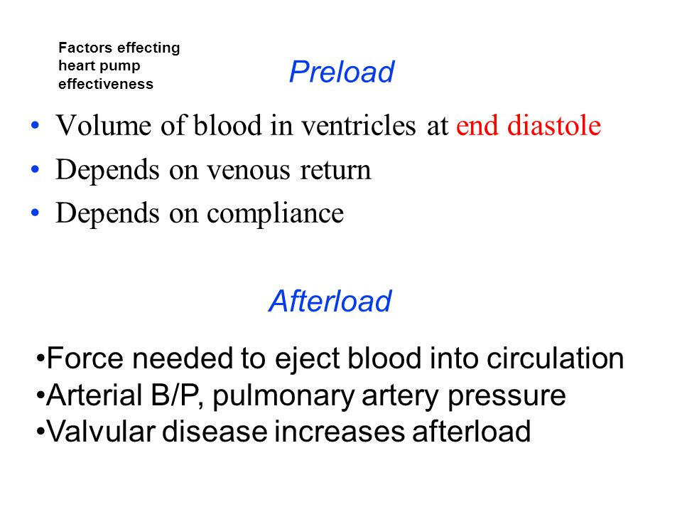 Volume of blood in ventricles at end diastole Depends on venous return