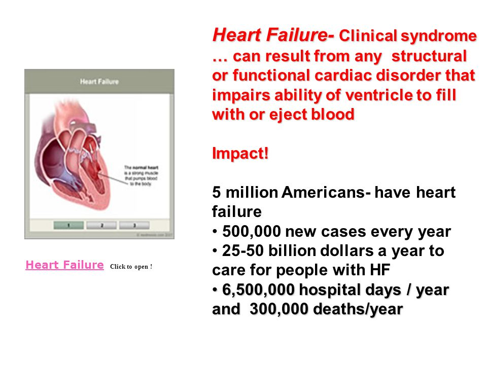 Heart Failure- Clinical syndrome … can result from any structural or functional cardiac disorder that impairs ability of ventricle to fill with or eject blood