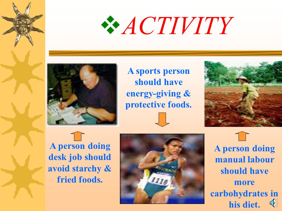 ACTIVITY A sports person should have energy-giving & protective foods.