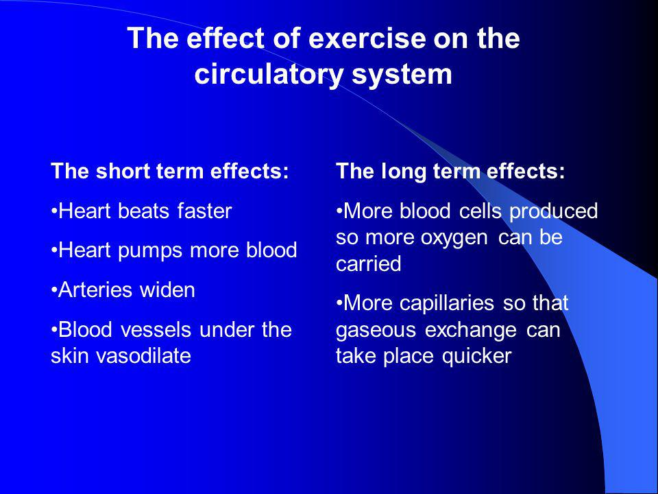 The effect of exercise on the circulatory system