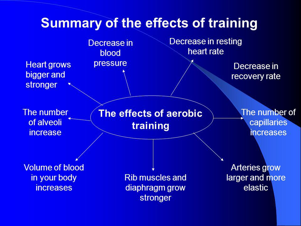 Summary of the effects of training The effects of aerobic training