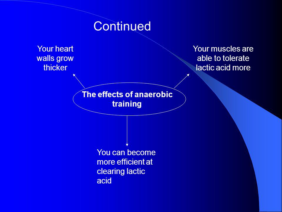 The effects of anaerobic training