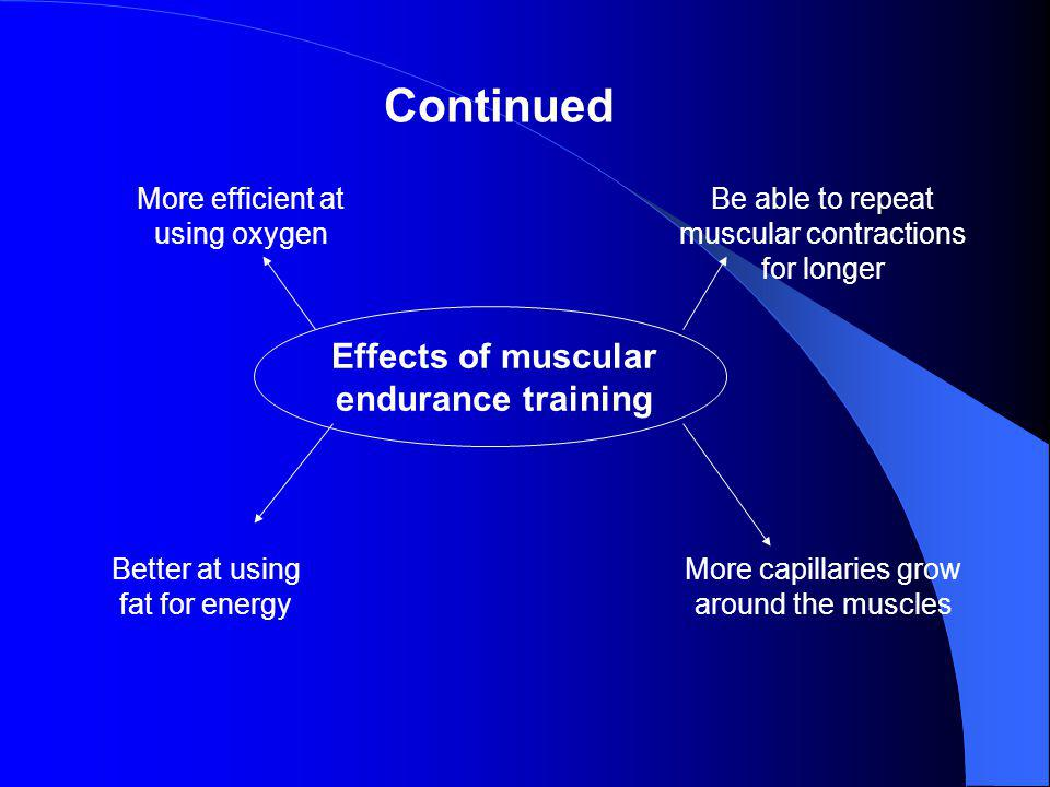 Effects of muscular endurance training