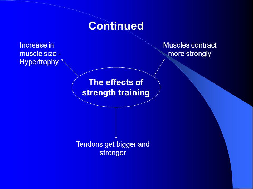 The effects of strength training