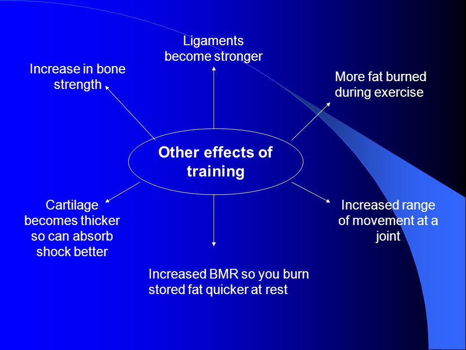 Other effects of training