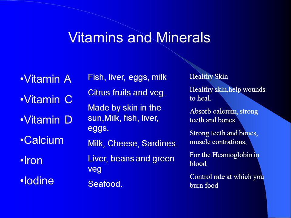 Vitamins and Minerals Vitamin A Vitamin C Vitamin D Calcium Iron