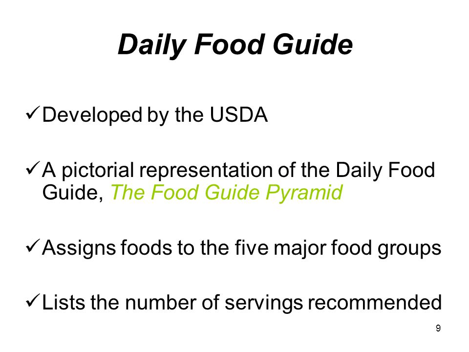 Daily Food Guide Developed by the USDA