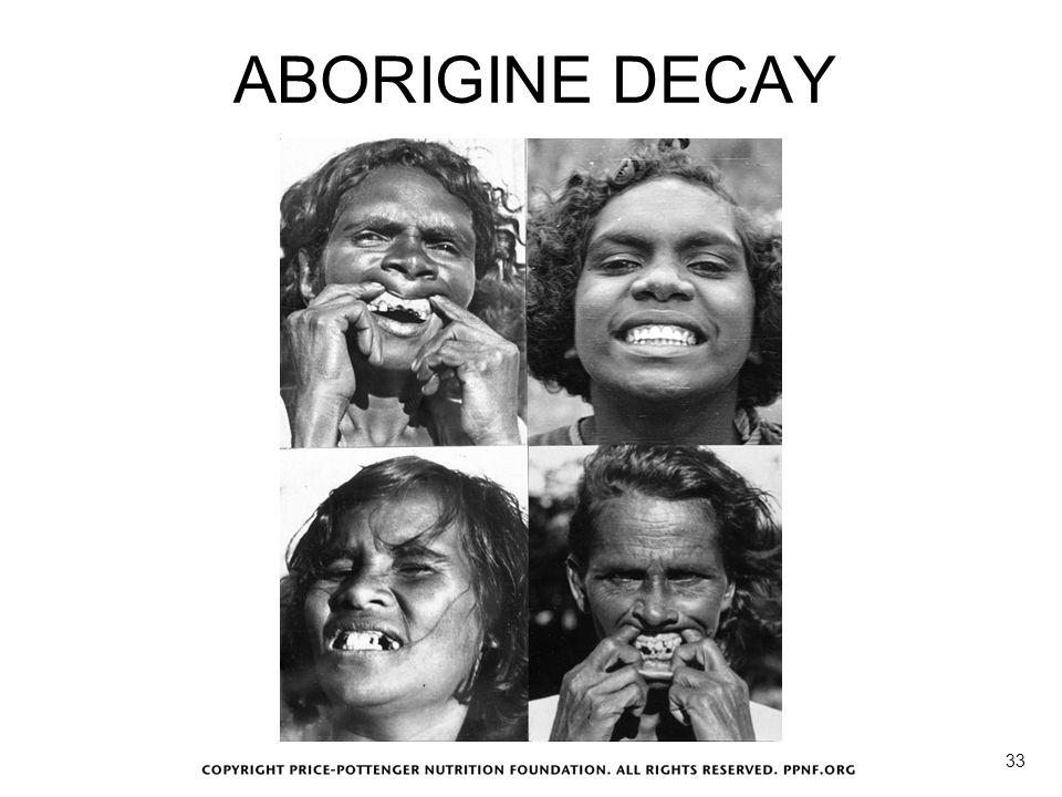 ABORIGINE DECAY