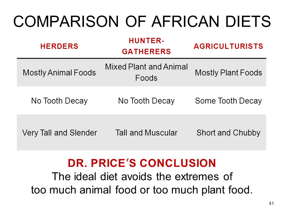 COMPARISON OF AFRICAN DIETS