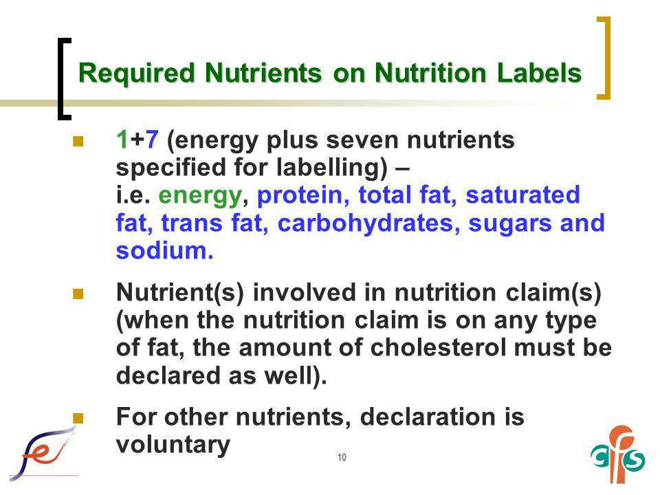 Required Nutrients on Nutrition Labels