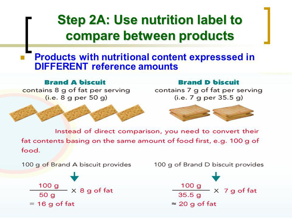 Step 2A: Use nutrition label to compare between products