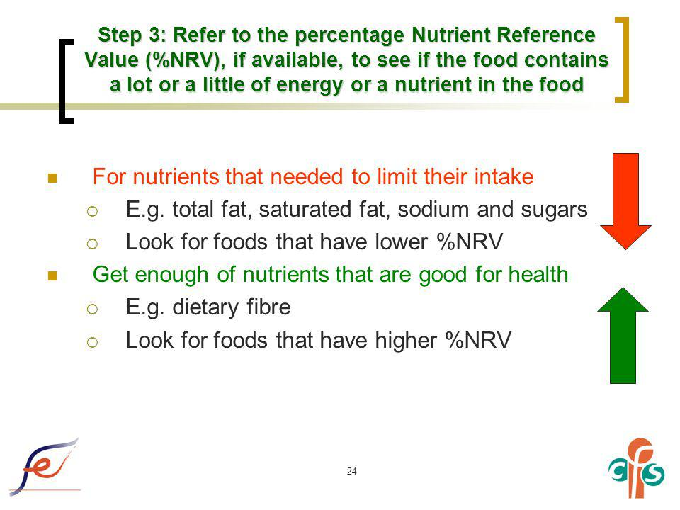 For nutrients that needed to limit their intake