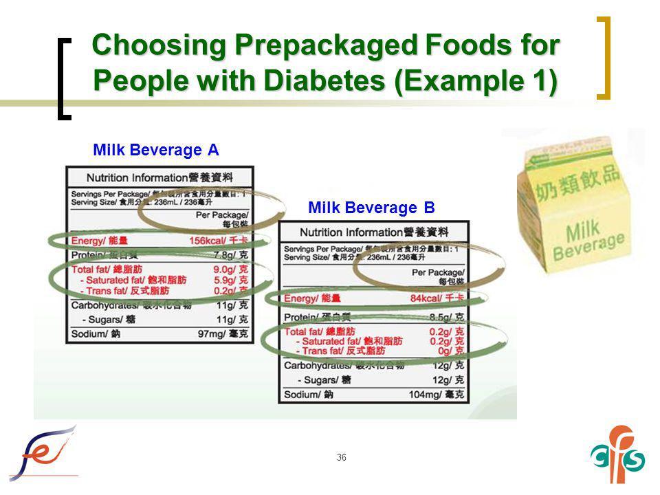 Choosing Prepackaged Foods for People with Diabetes (Example 1)