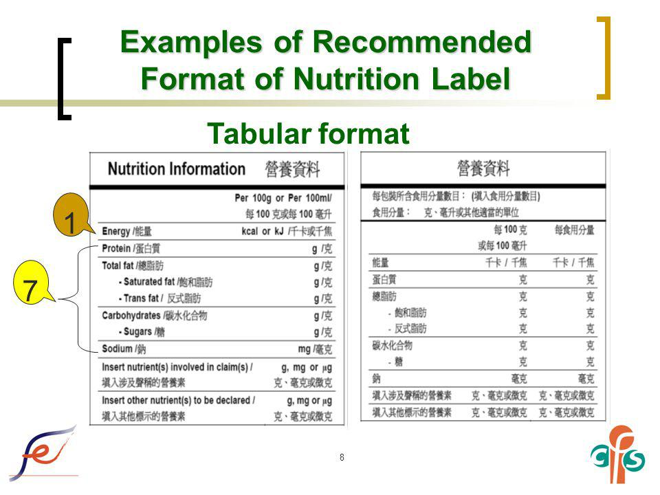 Examples of Recommended Format of Nutrition Label