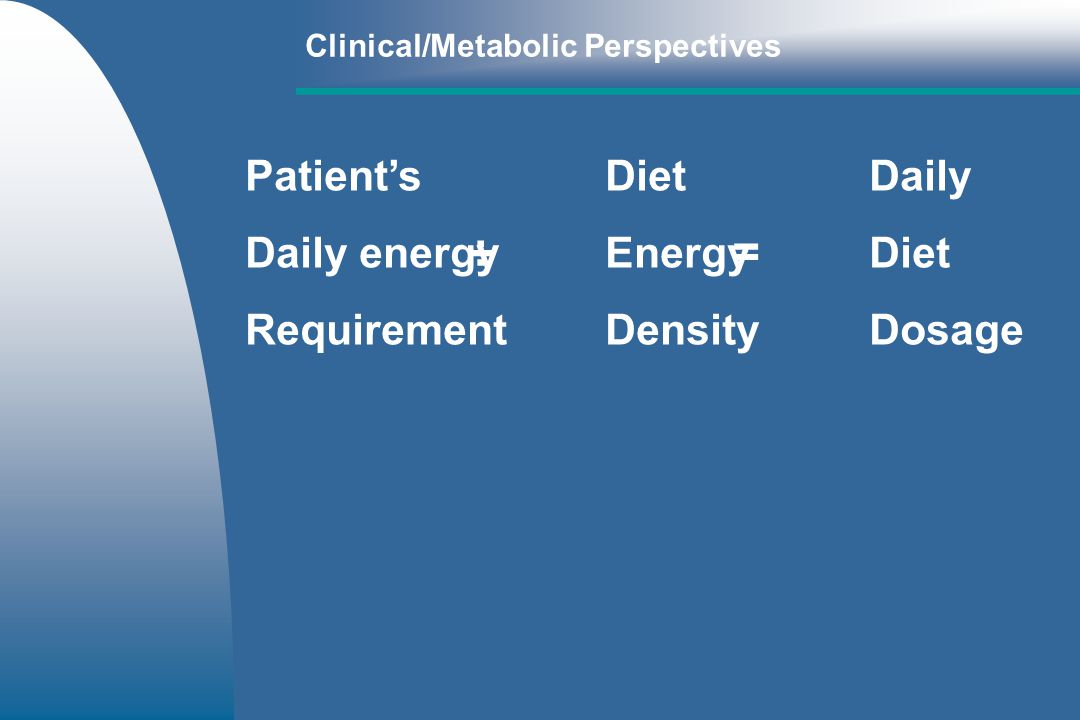 ÷ = Patient's Diet Daily Daily energy Energy Diet