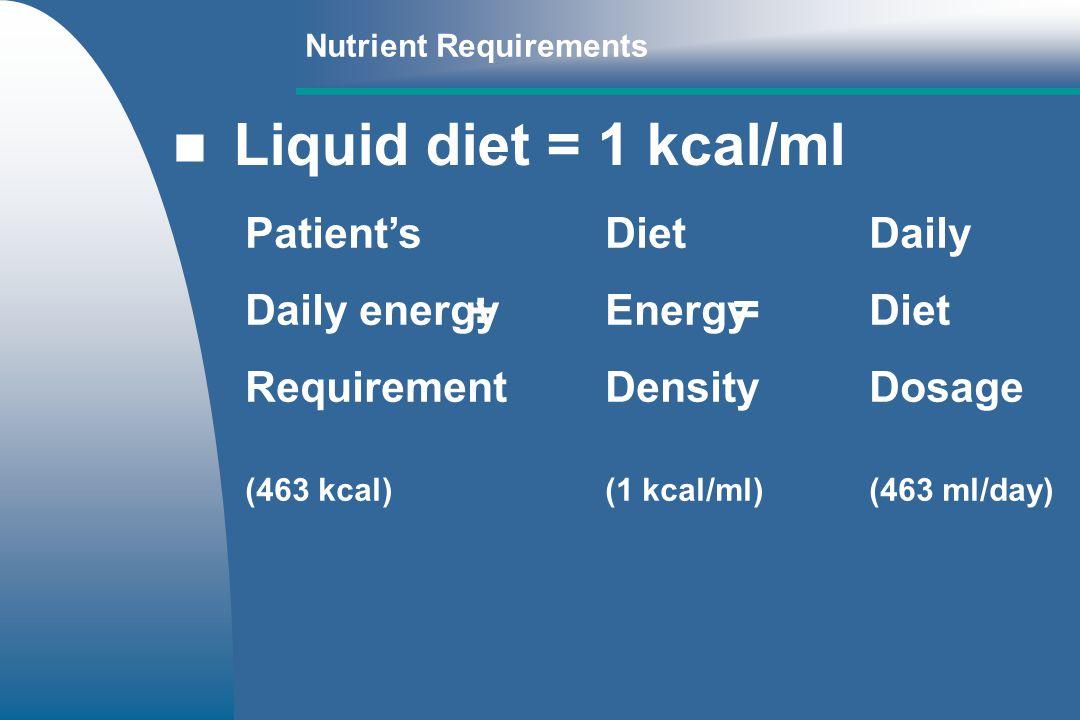 Liquid diet = 1 kcal/ml ÷ = Patient's Diet Daily