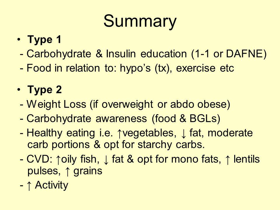 Summary Type 1 - Carbohydrate & Insulin education (1-1 or DAFNE)