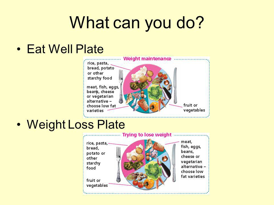 What can you do Eat Well Plate Weight Loss Plate