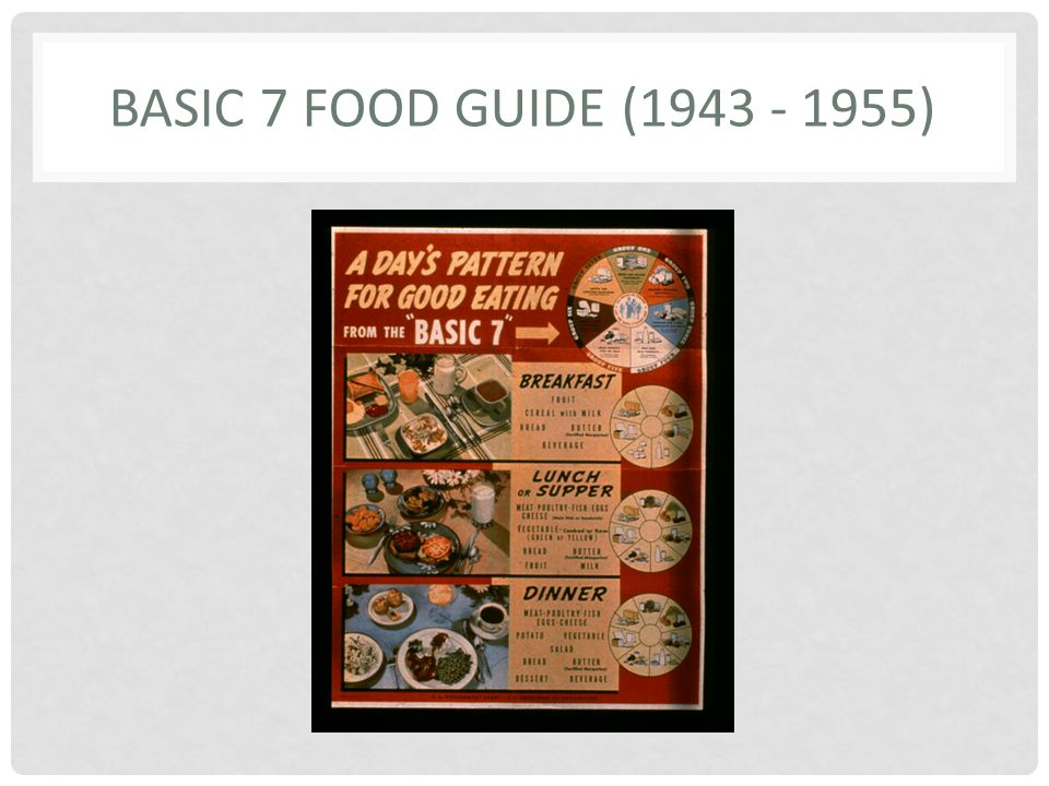 Basic 7 Food Guide (1943 - 1955)