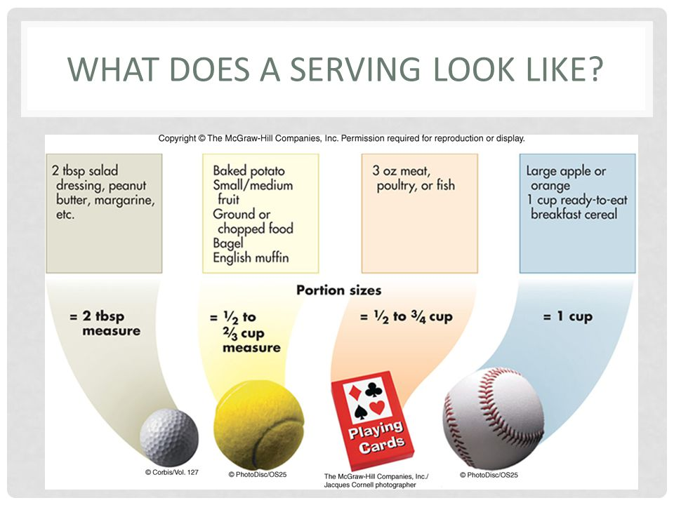 What does a serving look like