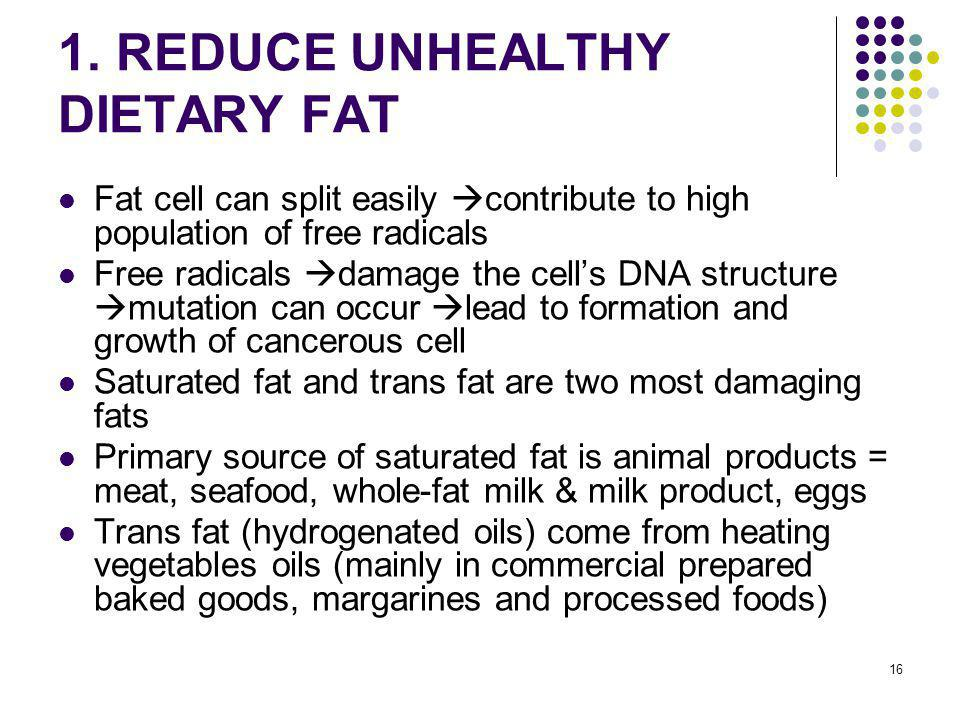 1. REDUCE UNHEALTHY DIETARY FAT