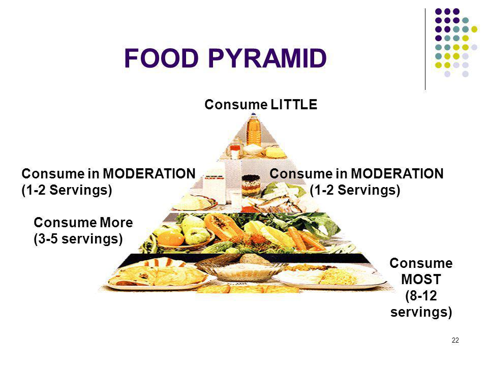 FOOD PYRAMID Consume LITTLE Consume in MODERATION (1-2 Servings)
