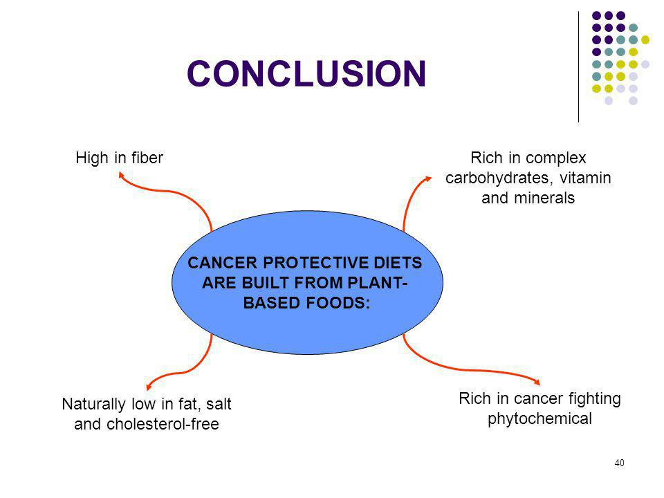 CANCER PROTECTIVE DIETS