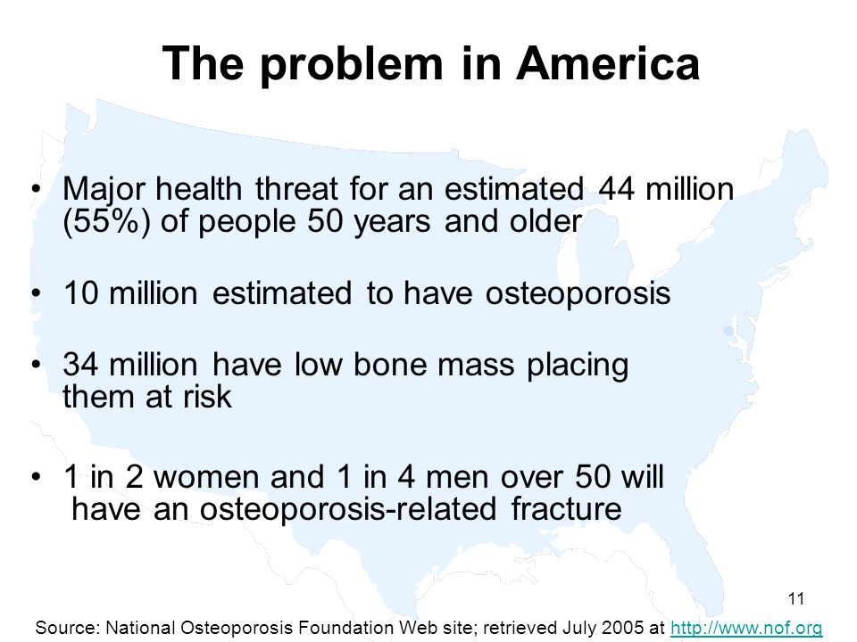 The problem in America Major health threat for an estimated 44 million (55%) of people 50 years and older.