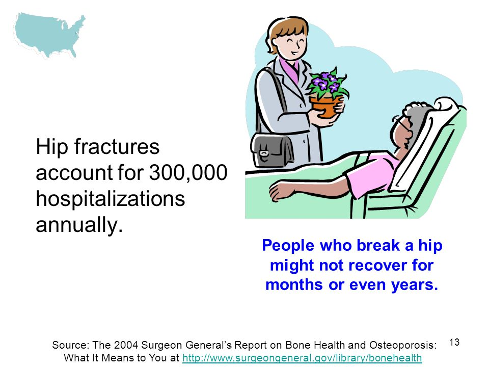 People who break a hip might not recover for months or even years.