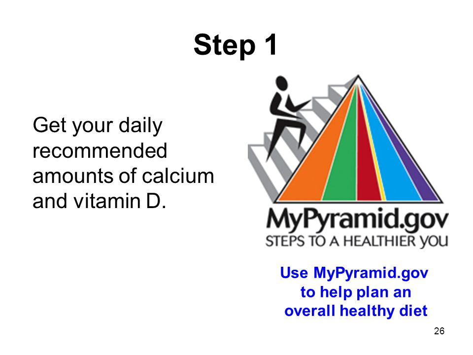 Use MyPyramid.gov to help plan an overall healthy diet