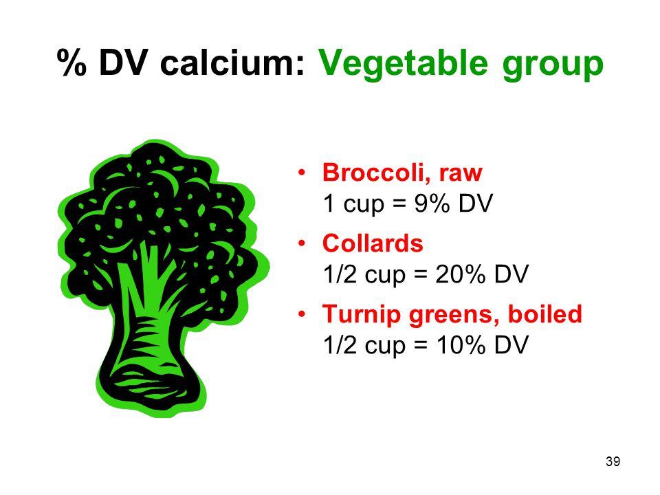 % DV calcium: Vegetable group