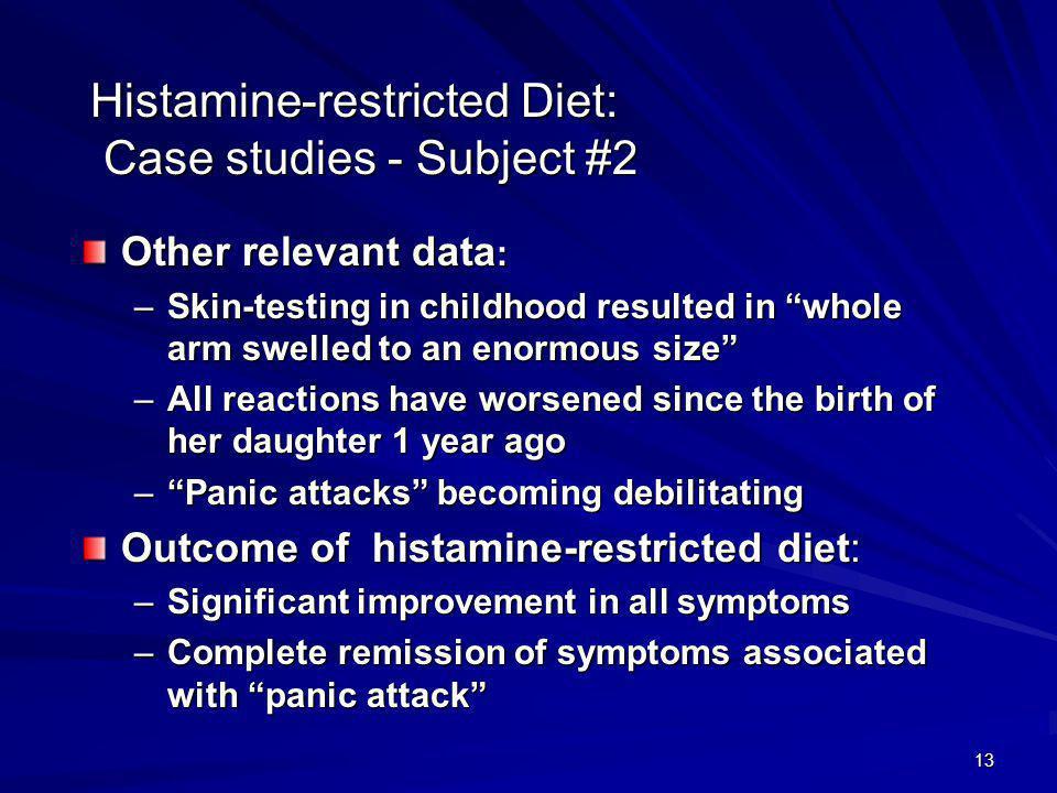 Histamine-restricted Diet: Case studies - Subject #2