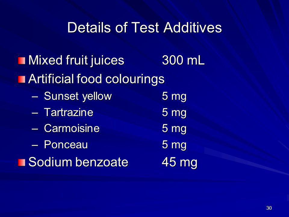 Details of Test Additives