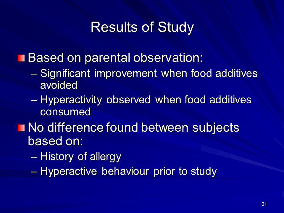 Results of Study Based on parental observation: